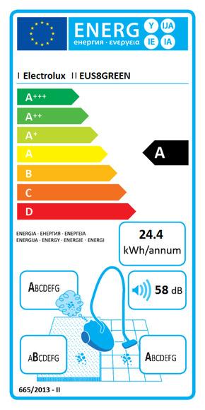 Electrolux EUS8GREEN 58dB UltraSilencer Zen Green